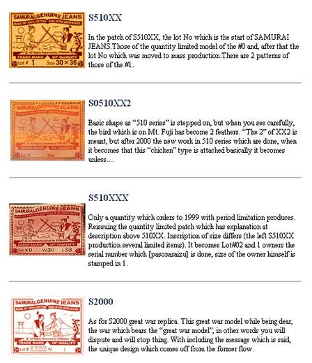 Samurai Jeans + Japanese Denim = Denim History